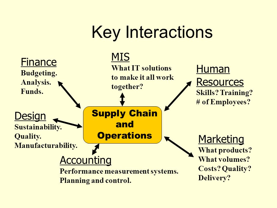 Supply Chain and Operations