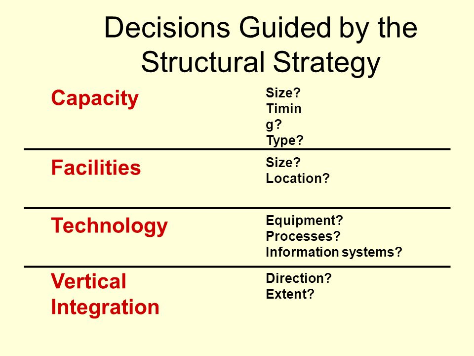 Decisions Guided by the Structural Strategy