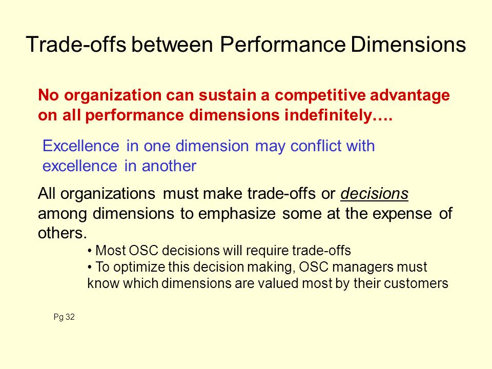 Trade-offs between Performance Dimensions
