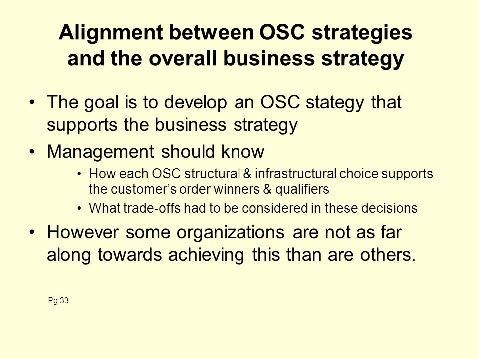 Alignment between OSC strategies and the overall business strategy