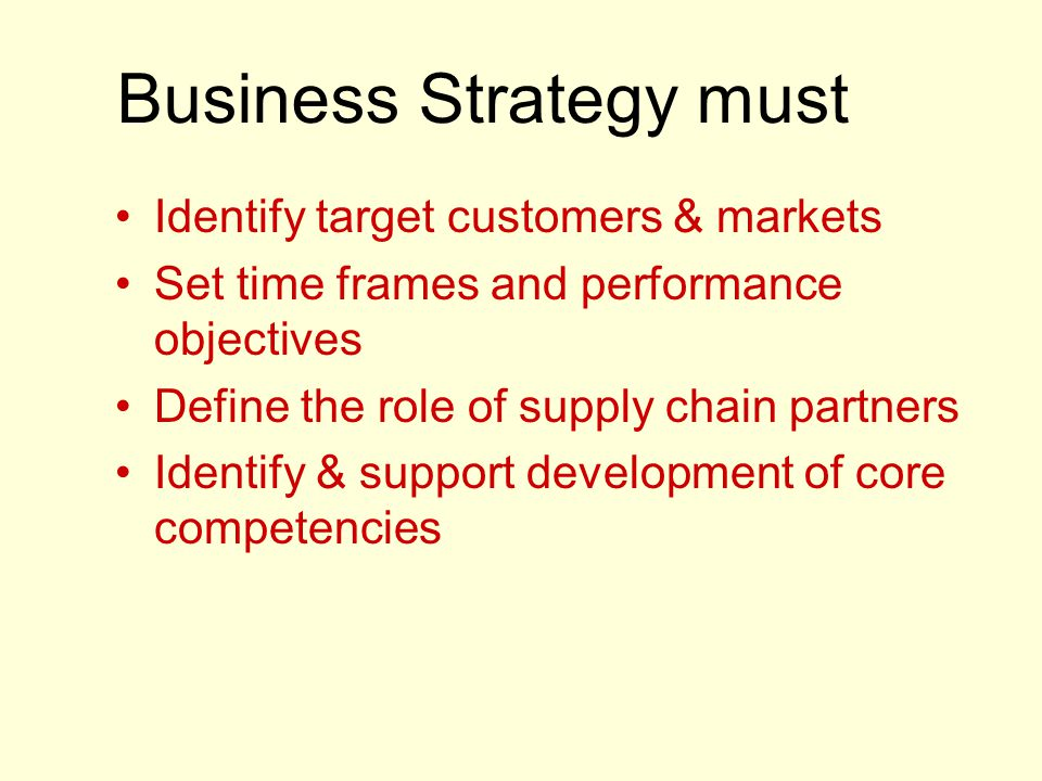 Business Strategy must