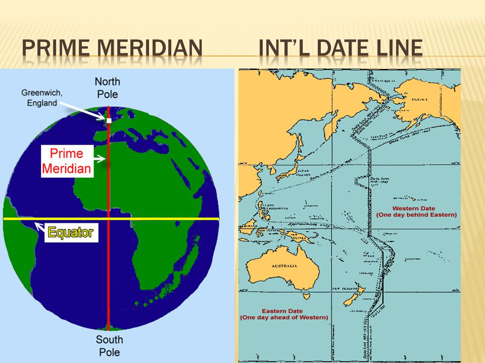 Prime meridian Int'l date line