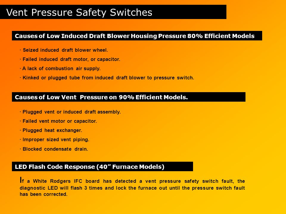 11 Vent Pressure Safety Switches Causes of Low Induced Draft ...