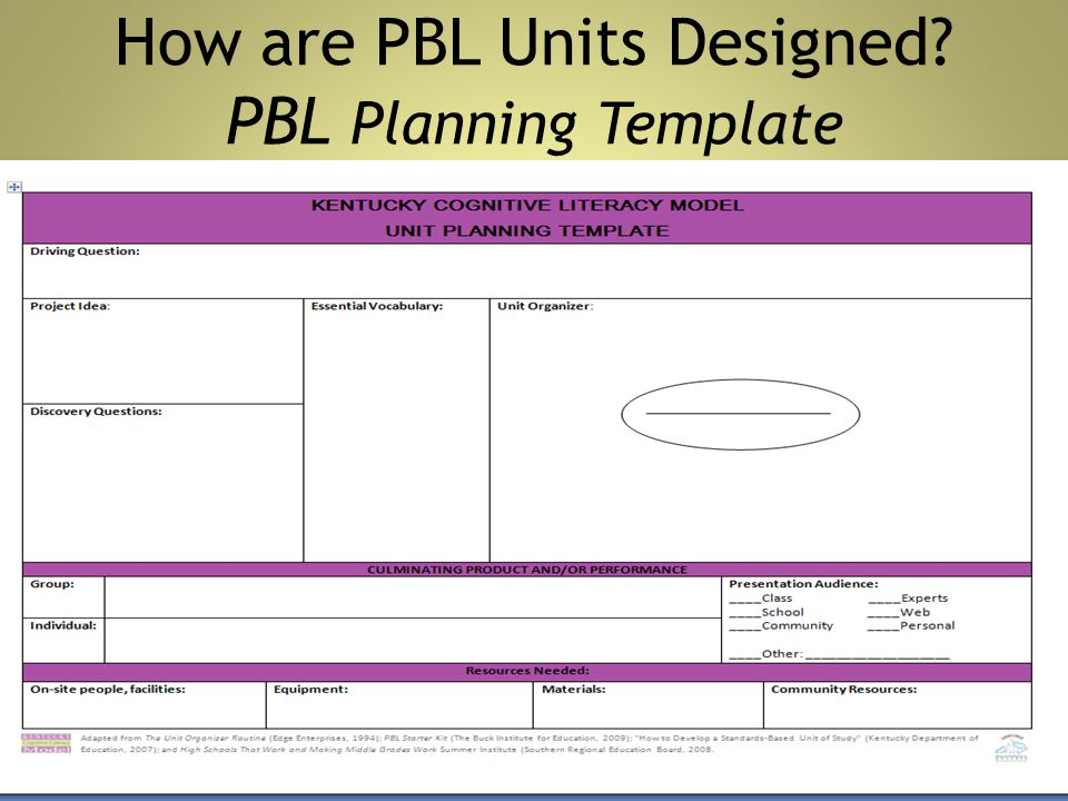 Lesson plan template marzano example instructional units plans.