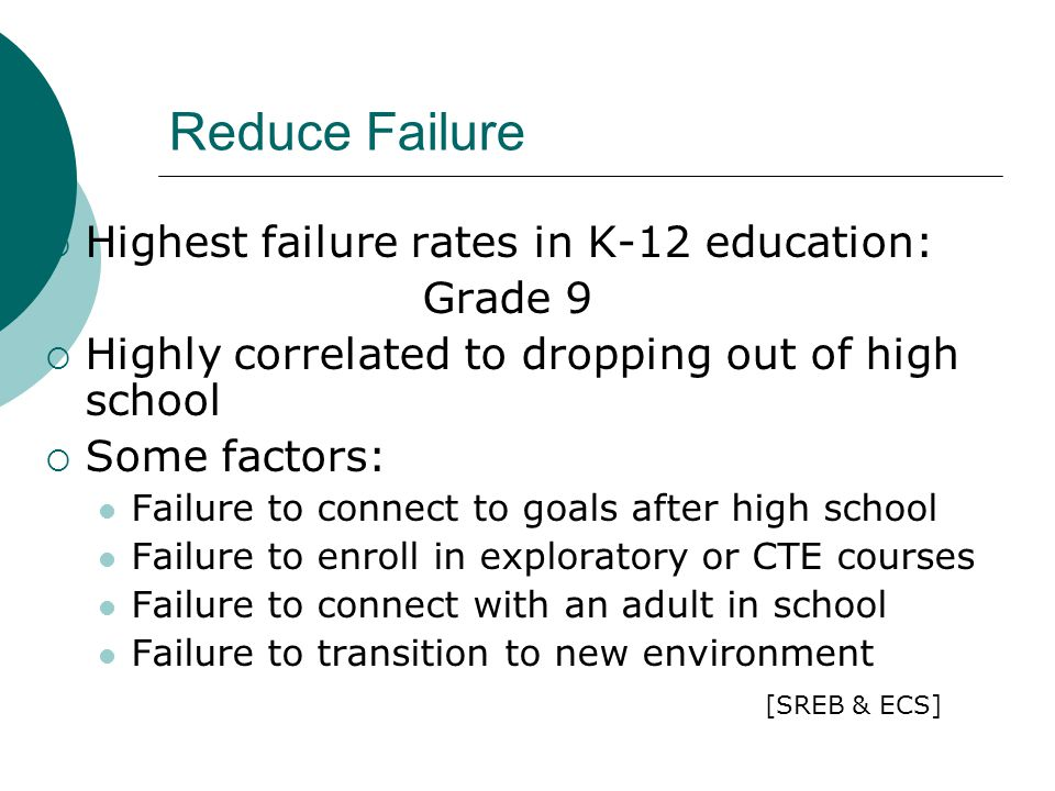 Reduce Failure Highest failure rates in K-12 education: Grade 9