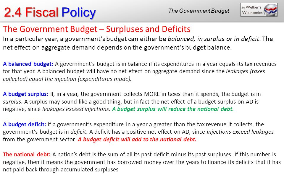 2.4 Fiscal Policy The Government Budget The Role of Fiscal Policy ...