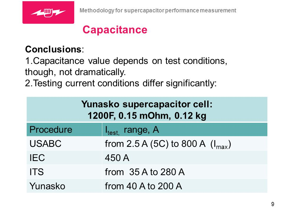 Methodology for supercapacitor performance measurements - ppt video