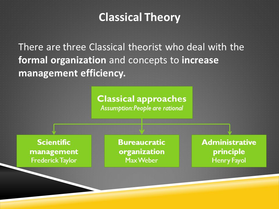 organizational theory and behavior