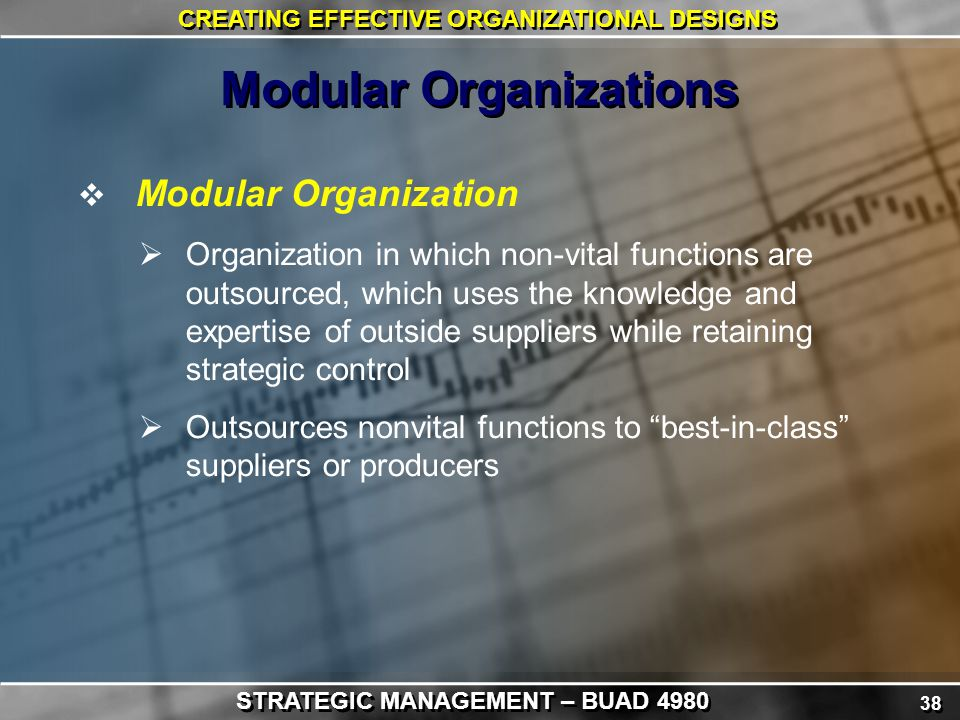 creating effective organizations