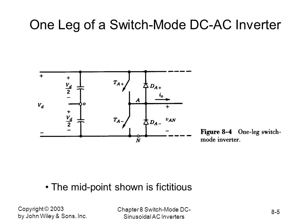 Switch-Mode DC-AC Inverters - ppt download