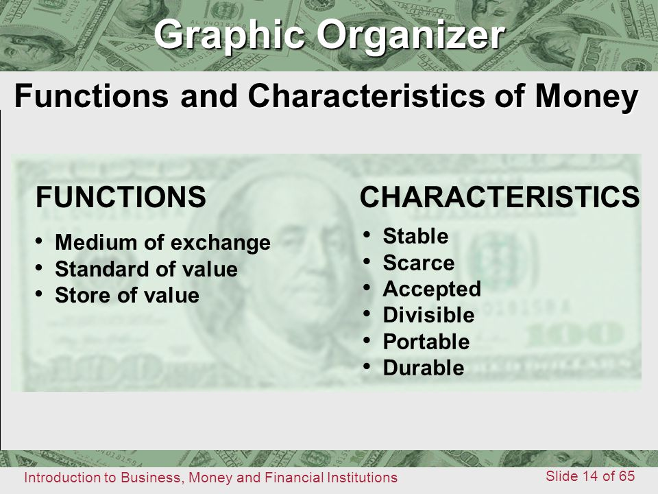 Functions and Characteristics of Money
