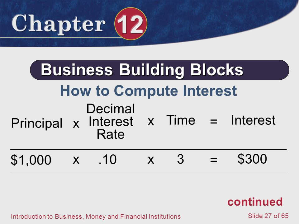 Business Building Blocks How to Compute Interest