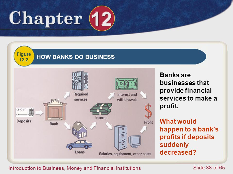 Banks are businesses that provide financial services to make a profit.