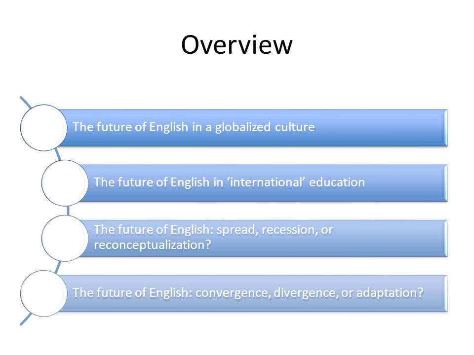 the future of english as a global language