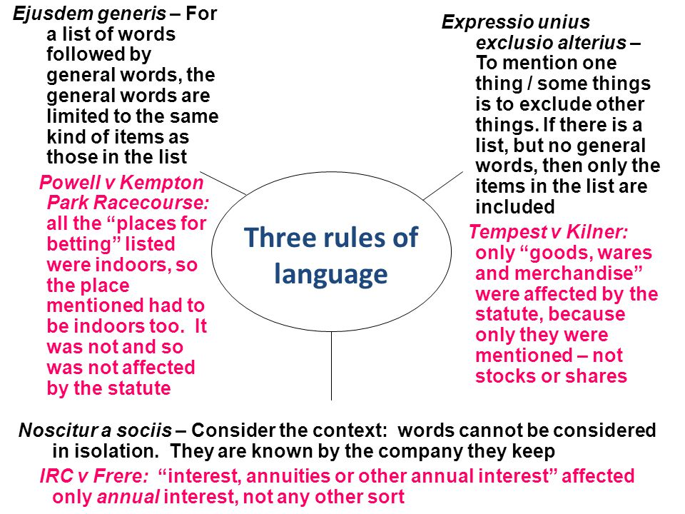 Three rules of language