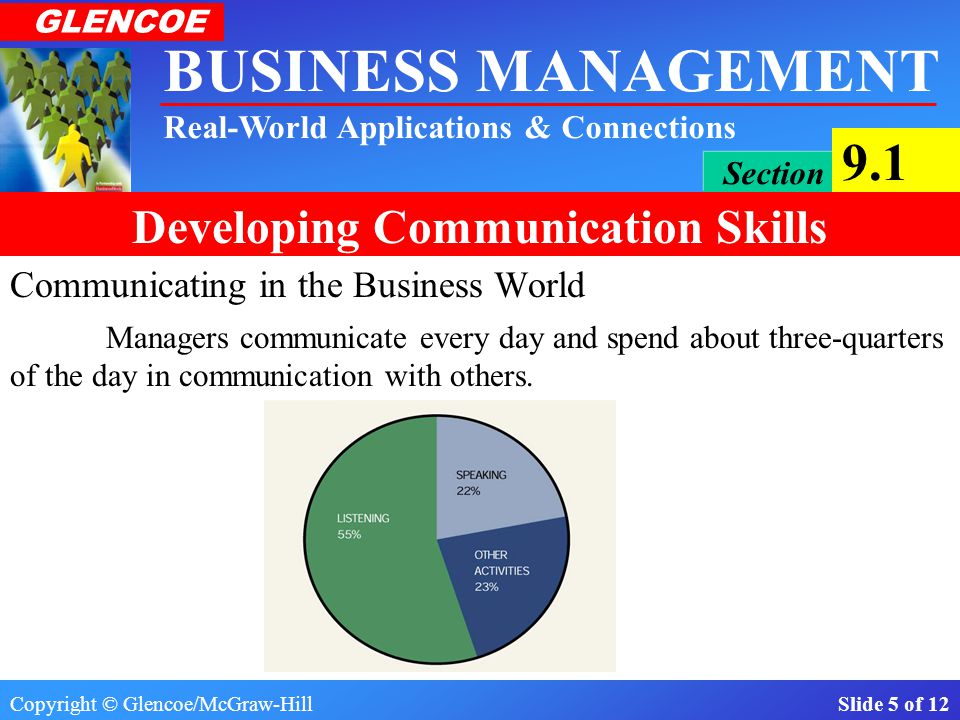 Communicating in the Business World