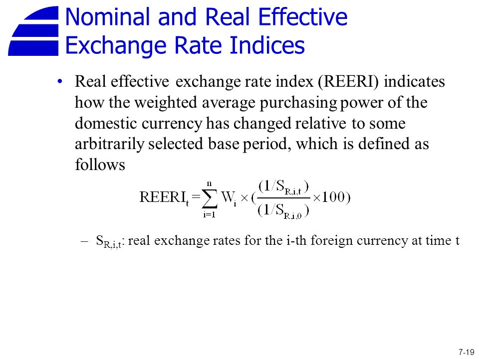 Sr forex rate