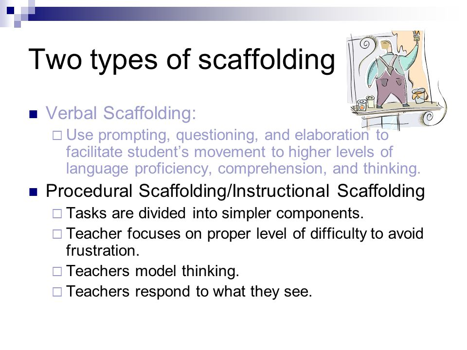 Siop Model Making Content Comprehensible For English Language