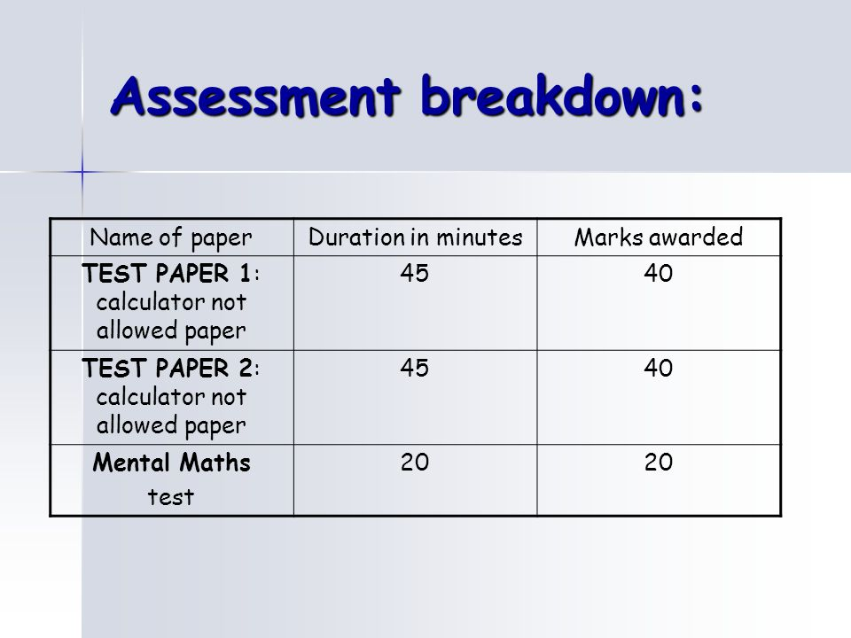 Assessment breakdown: