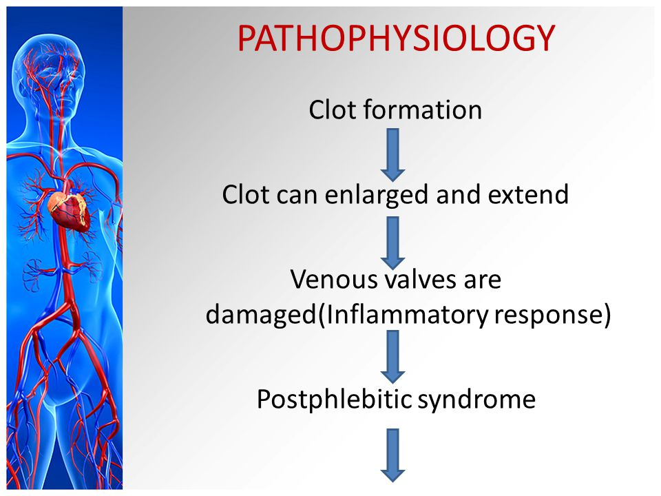 PATHOPHYSIOLOGY Clot formation Clot can enlarged and extend Venous valves are damaged(Inflammatory response) Postphlebitic syndrome