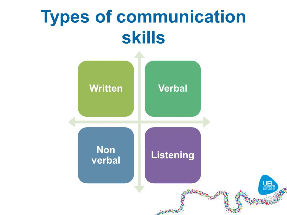 types of effective communication
