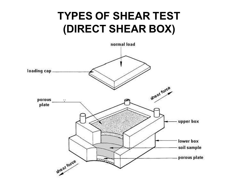 shear box test procedure pdf
