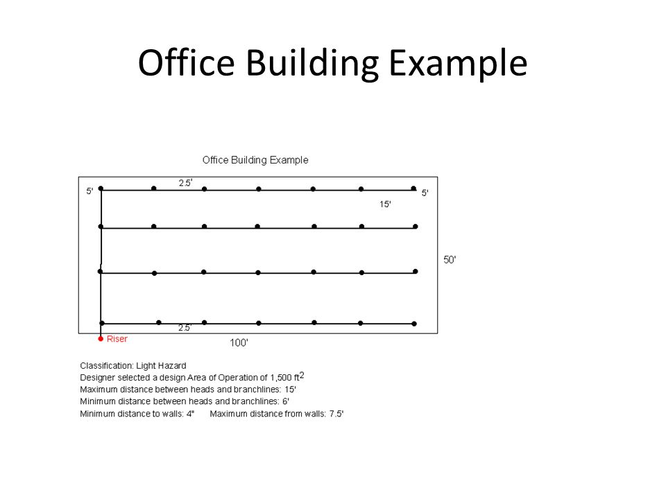 NFPA 13: Installation of Sprinkler Systems - ppt video