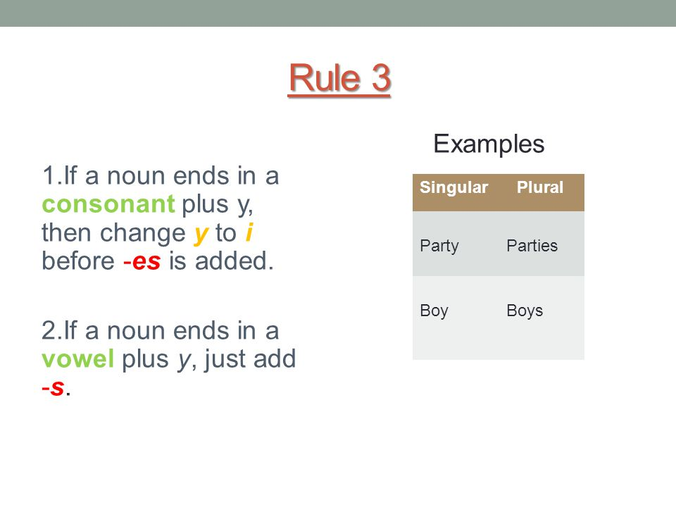 School Things Singular And Plural Nouns Ppt Video Online Download
