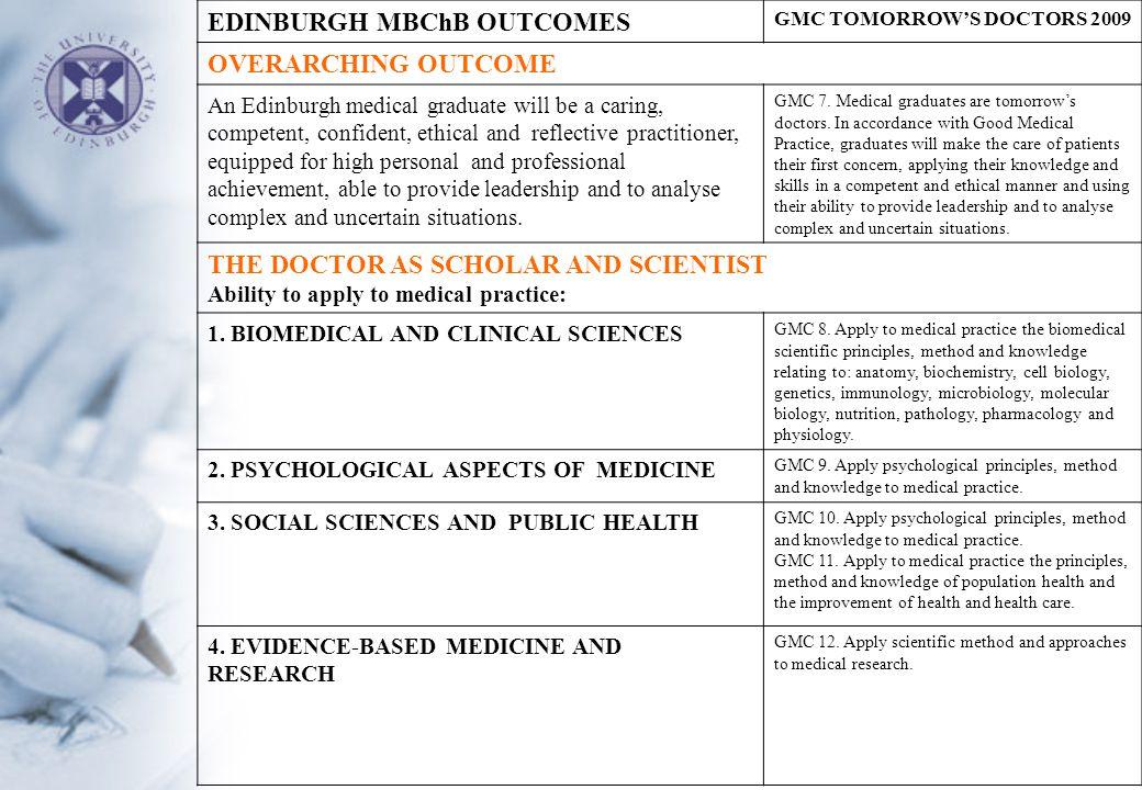 Tomorrow S Doctors Implementation Workshop Ppt Download
