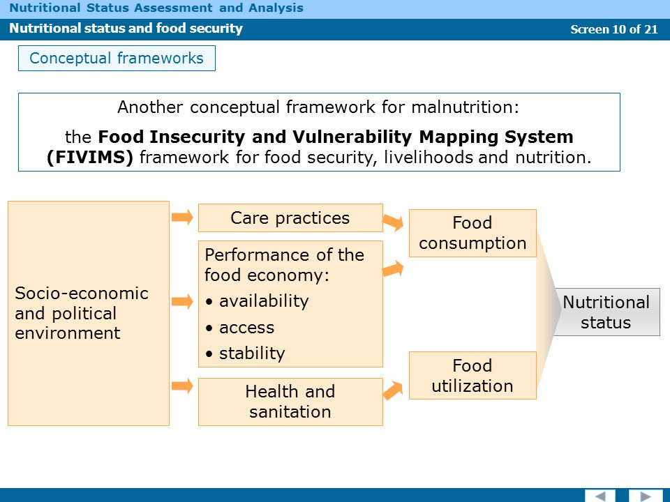 Another conceptual framework for malnutrition: