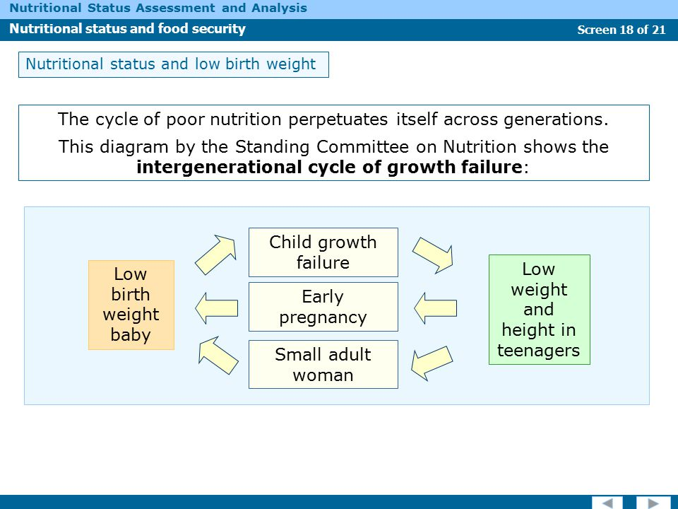 The cycle of poor nutrition perpetuates itself across generations.