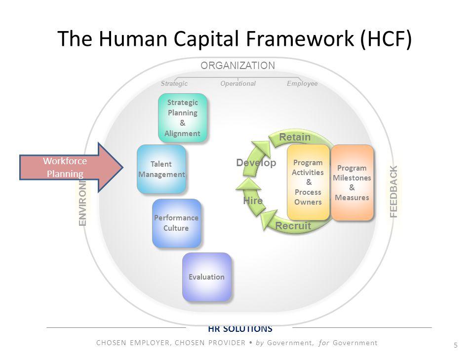 Workforce Planning Stacie Porter Hr Consultant Ppt Download