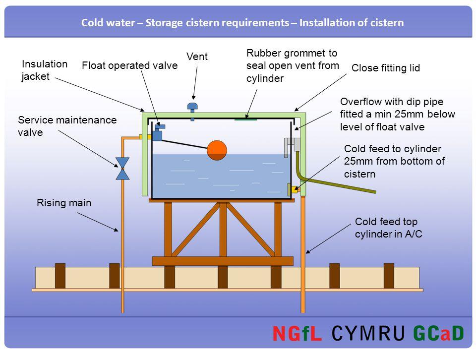 13 Cold water u2013 Storage cistern ...  sc 1 st  SlidePlayer & Presentation on Installation of a Domestic Cold Water Storage ...