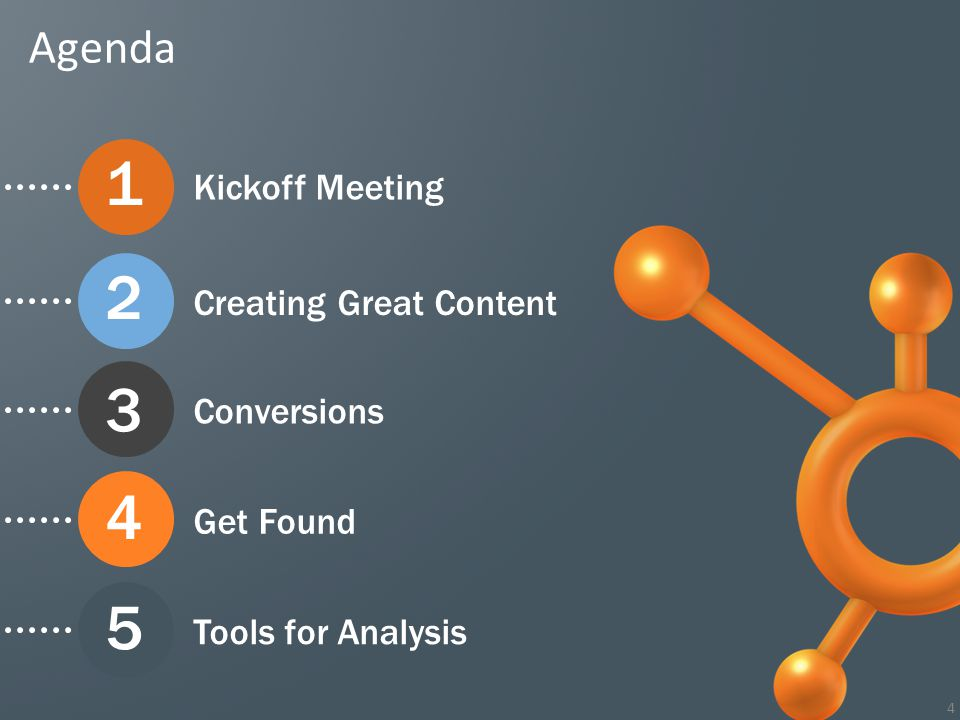 Agenda Kickoff Meeting Creating Great Content Conversions