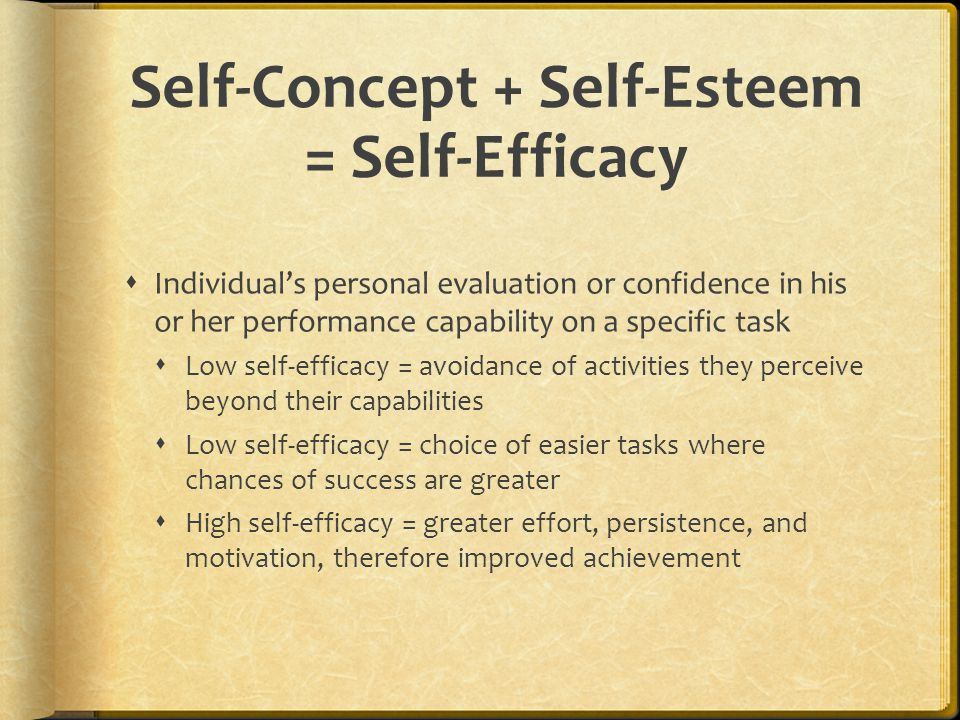 Self-Concept + Self-Esteem = Self-Efficacy