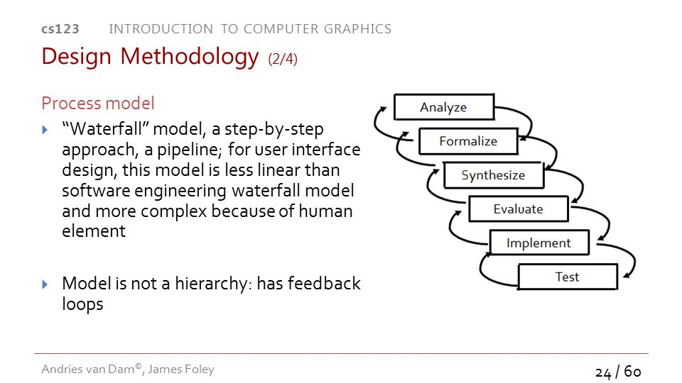 Interface Design And Philosophy Ppt Download