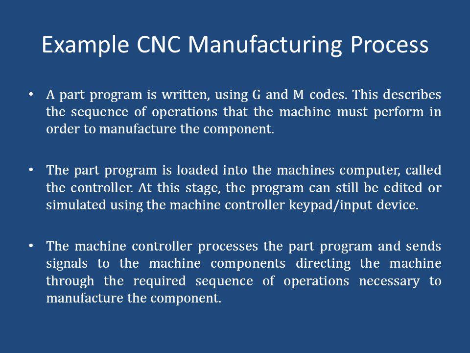 Virtual cnc machining & g-code ppt video online download.