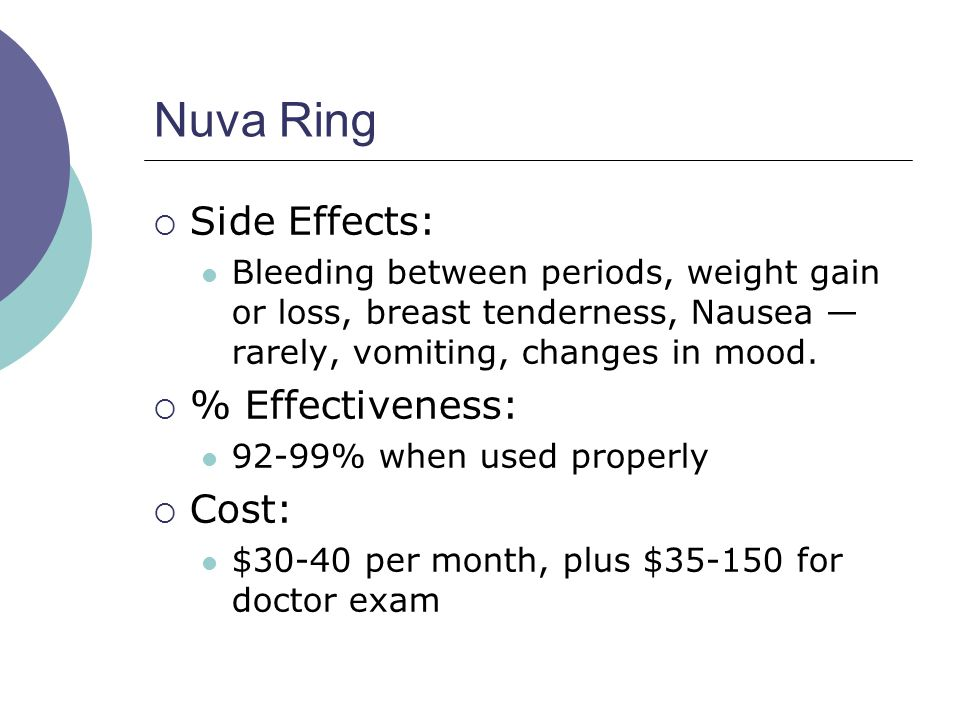 Nuva Ring Side Effects: % Effectiveness: Cost: