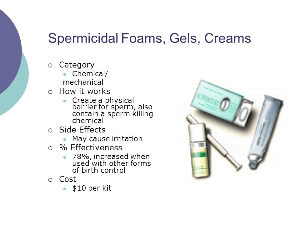 Spermicidal Foams, Gels, Creams