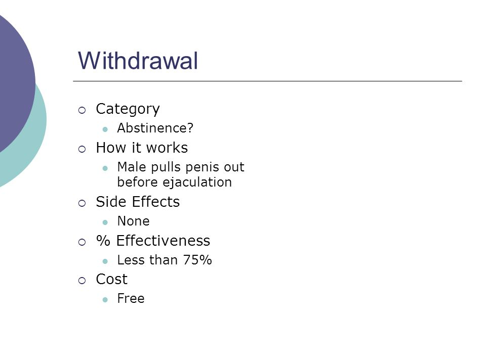 Withdrawal Category How it works Side Effects % Effectiveness Cost