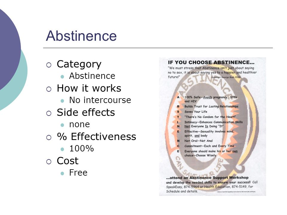 Abstinence Category How it works Side effects % Effectiveness Cost