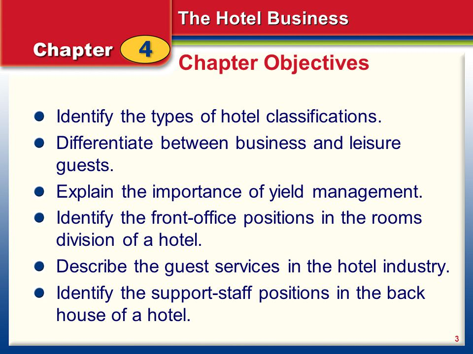 Types of Lodging Businesses - ppt video online download