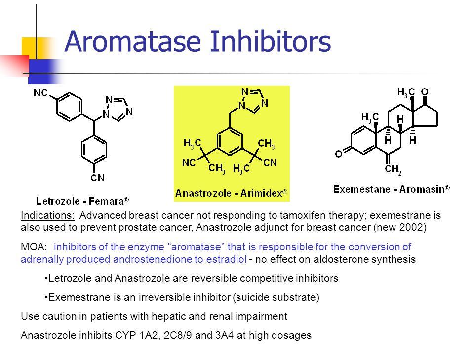 Hormones Amp Hormone Antagonists Chapter 40 Katzung Ppt