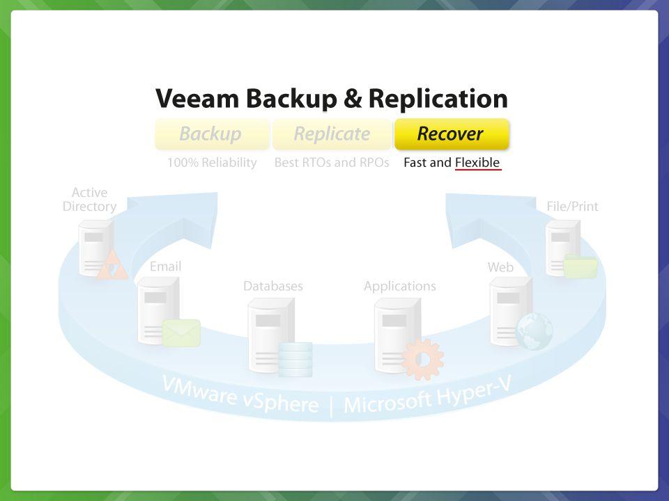 Veeam Backup & Replication - ppt video online download