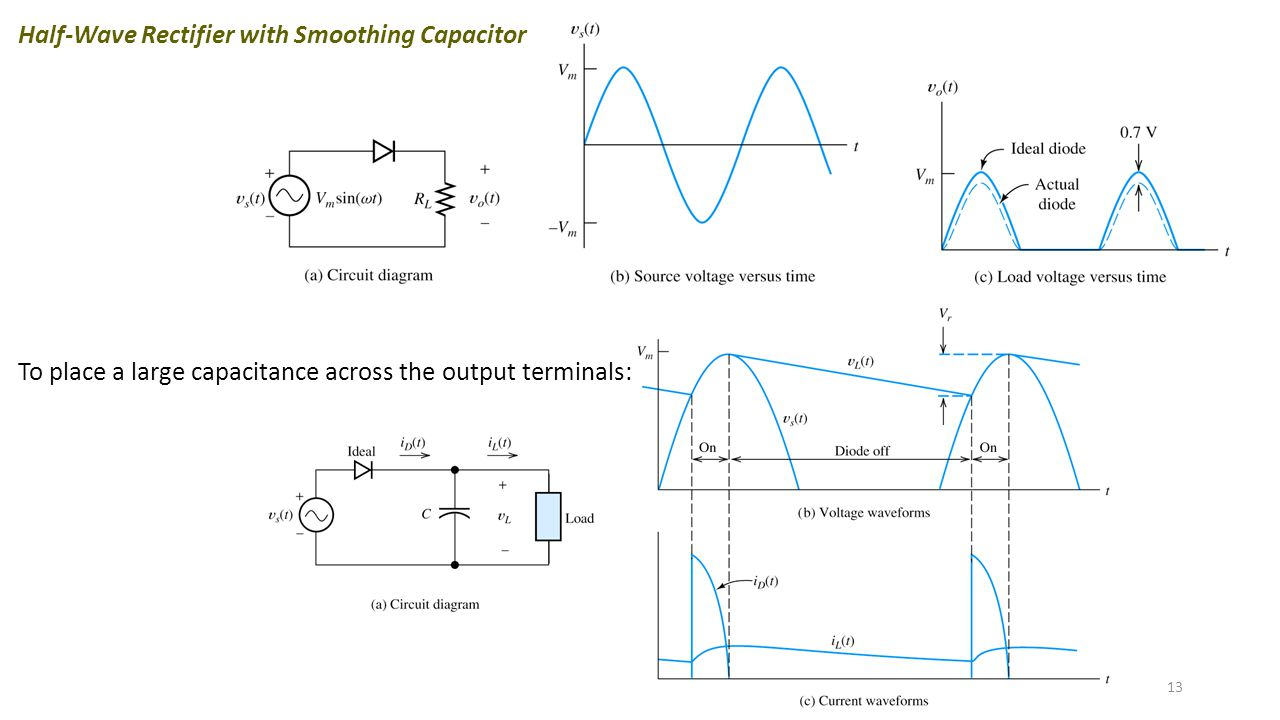 Diode Circuits Applications Ppt Download The Full Wave Rectifier And Averaging Filter Half With Smoothing Capacitor