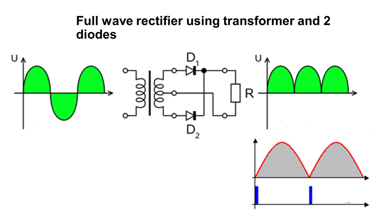 Full wave rectifier using transformer and 2 diodes