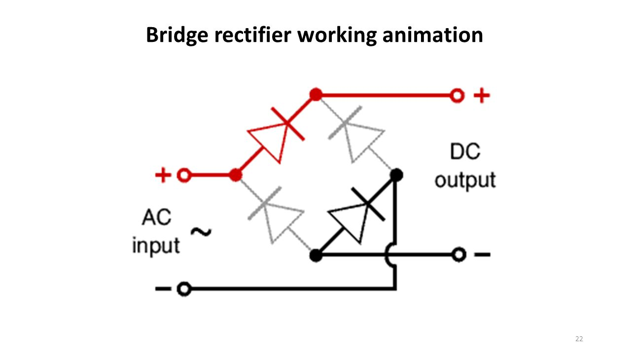 Bridge rectifier working animation