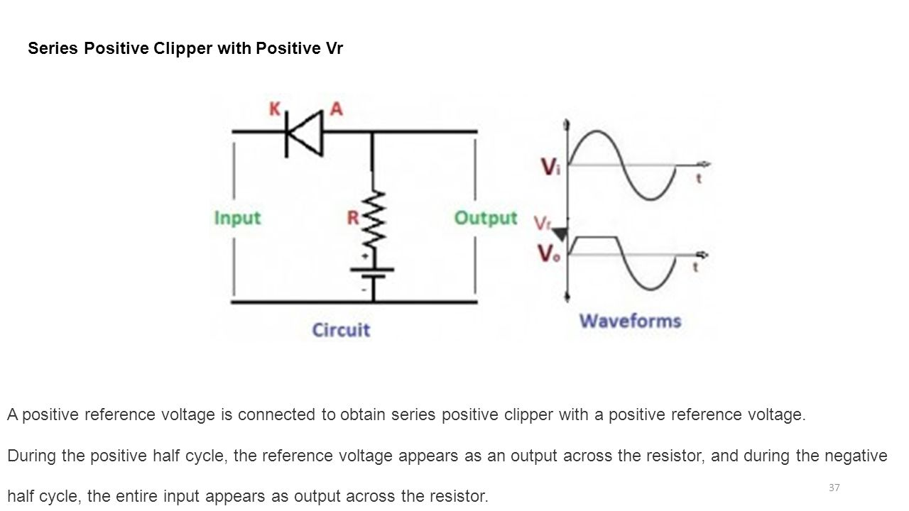 Diode Circuits Applications Ppt Download Rectifiercircuits2 Series Positive Clipper With Vr