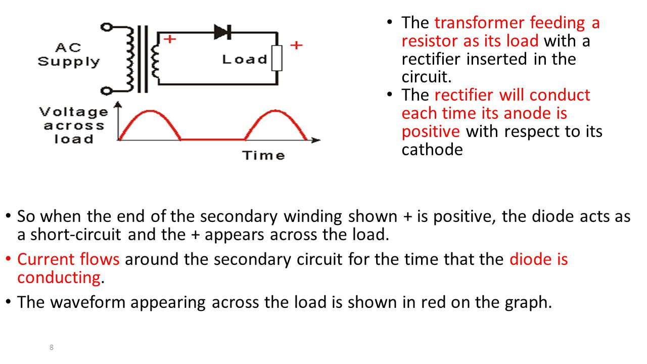 The transformer feeding a resistor as its load with a rectifier inserted in the circuit.