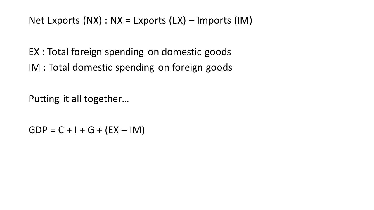 Net Exports (NX) : NX = Exports (EX) – Imports (IM) EX : Total foreign spending on domestic goods IM : Total domestic spending on foreign goods Putting it all together… GDP = C + I + G + (EX – IM)